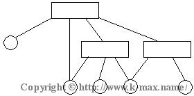 Сетевая иерархия каталогов Linux