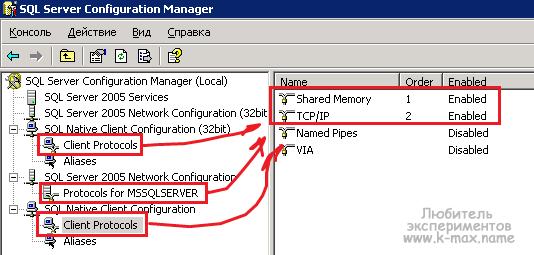 протоколы для MS SQL 2005