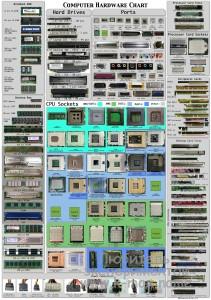разъемы, и интерфейсы компьютера