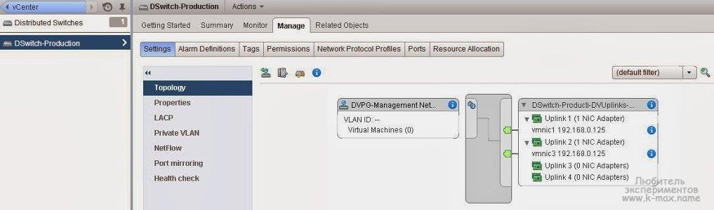 пример vSphere Distributed Switch